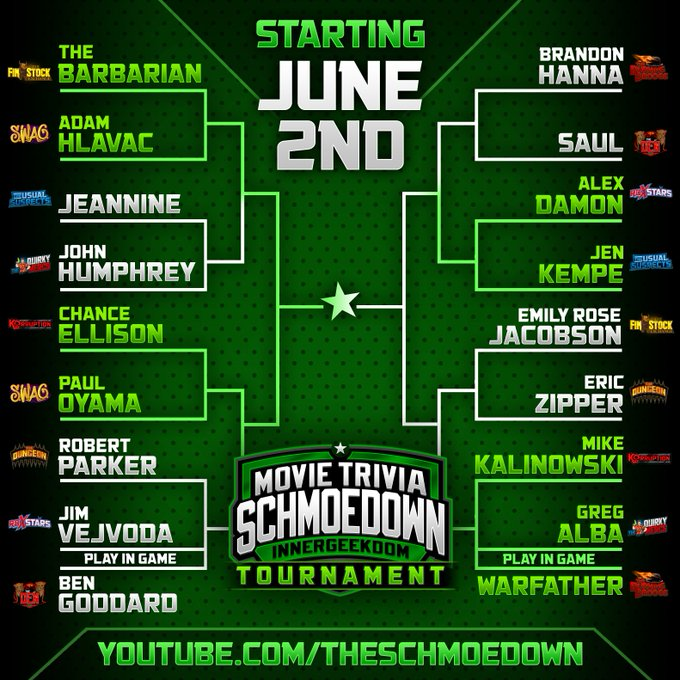 MTS innergeekdom tournament bracket