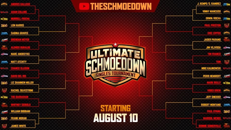 feat MTS Ultimate Schmoedown Singles Tournament 2020 bracket