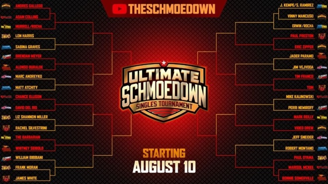 feat MTS Ultimate Schmoedown Singles Tournament 2020 bracket