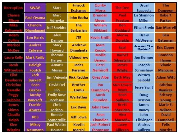 mts 2021 mock draft season 8 predicted factions