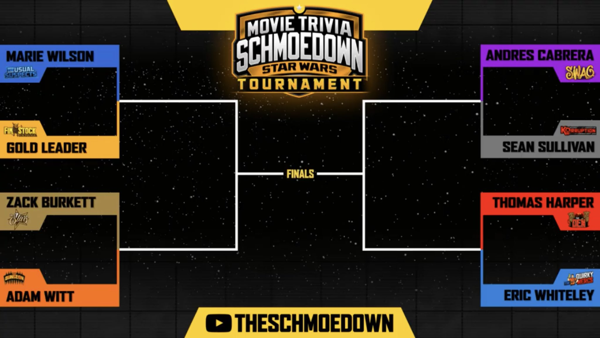 MTS 2021 Star Wars Tournament 1 Bracket