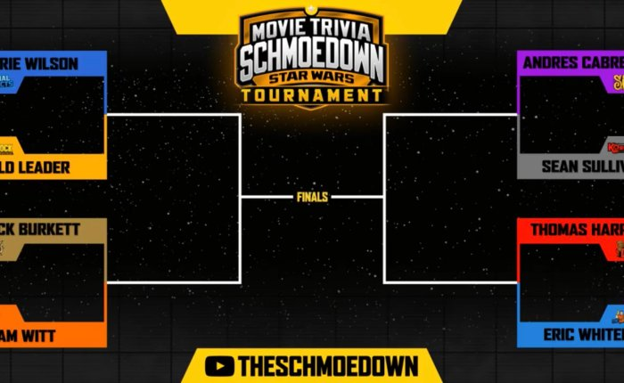 Prediction Time: 2021 Schmoedown Mid-Season Star Wars Tournament
