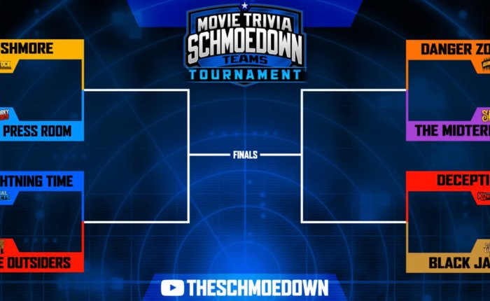Prediction Time: 2021 Schmoedown Mid-Season Teams Tournament